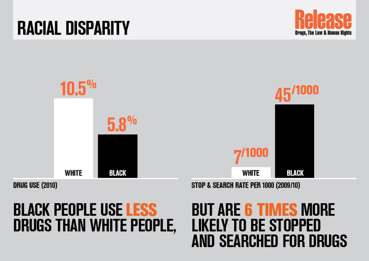 The Numbers in Black And White Stop and Search Infographic